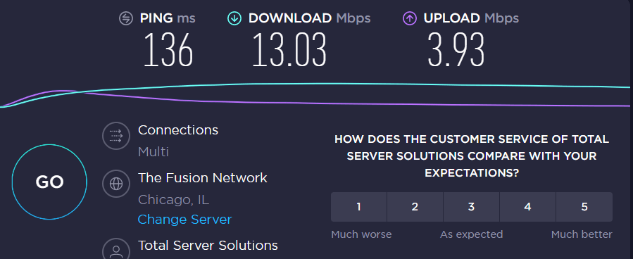 ProtonVPN-Speed-US
