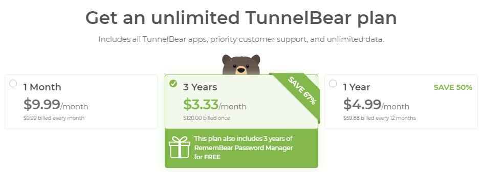 Tunnelbear-unlimited